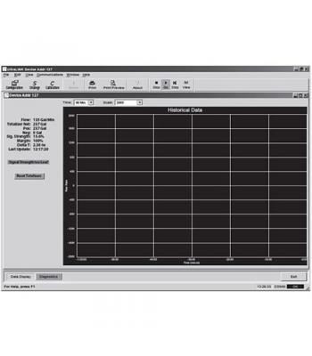 Badger Meter Dynasonics D005-0803-104 ULTRALINK Software CD