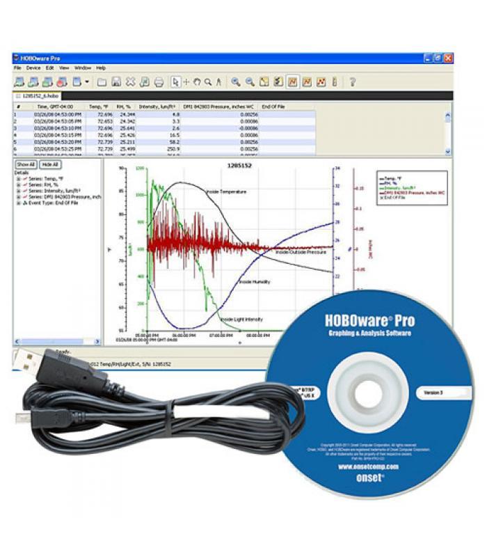 Onset HOBO BHW-PRO [BHW-PRO-CD] HOBOware PRO v.3.x for PC & Mac